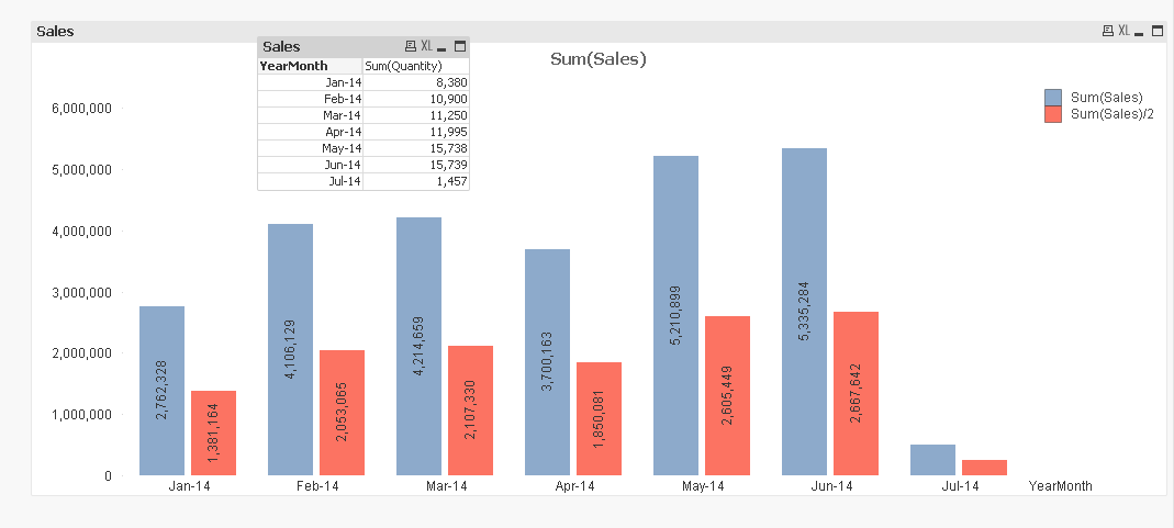 Solved Bar Chart Color Based On The Condition Qlik Community