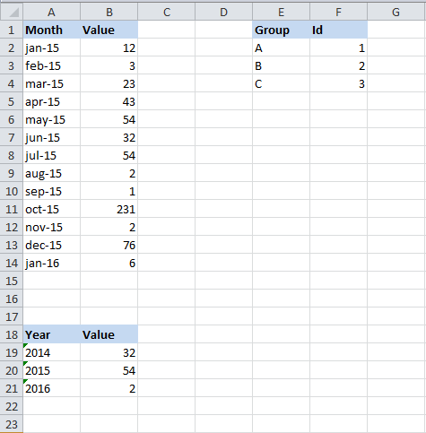 solved re loading data from excel sheet until blank row qlik