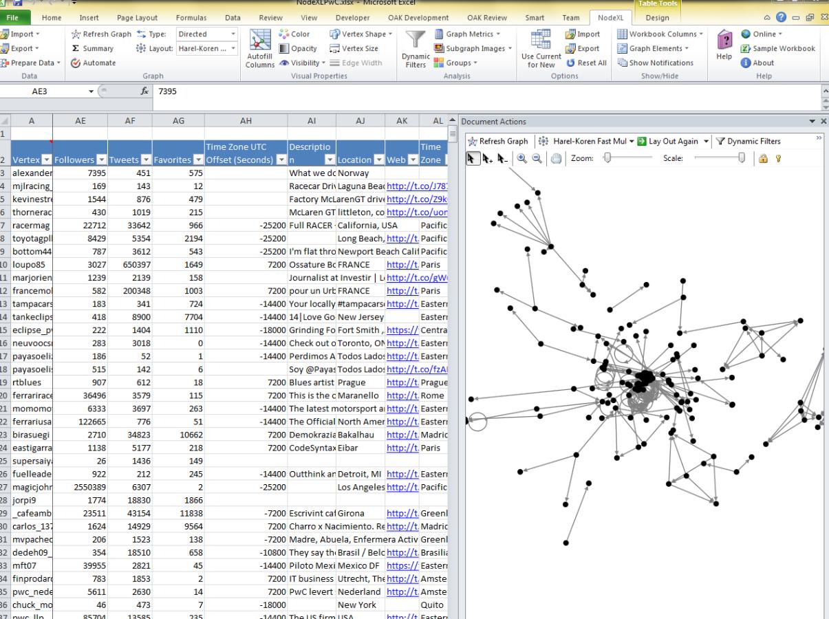 Solved: Network Analysis in Qlik Sense - Qlik Community