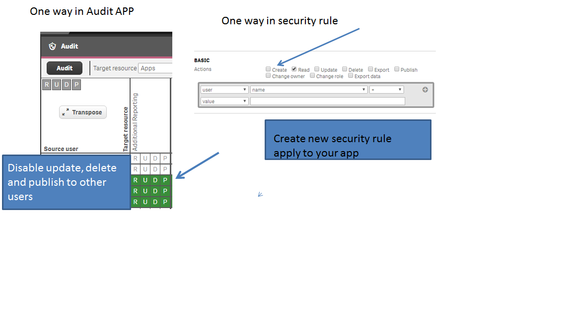 Security rule.png