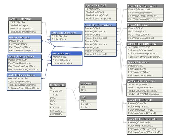 QlikView Documents - Qlik Community