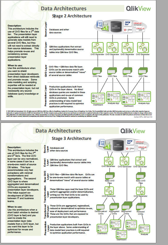 2016-12-03 09_00_06-QlikView Data Architectures.pdf - Foxit Reader.png