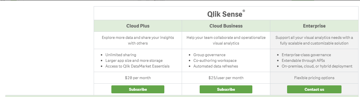 No unlimted sharing in Qlik Sense Cloud Business - Qlik