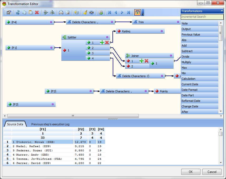ETL-Tools QlikView Connector Works with 22 data so    - Qlik Community