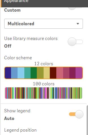 Custom Color Palettes In Qlik Sense Qlik Community