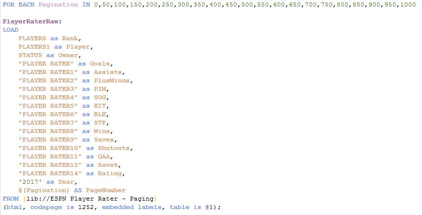 URL Pagination using Qlik Sense Web file connector - Qlik Community