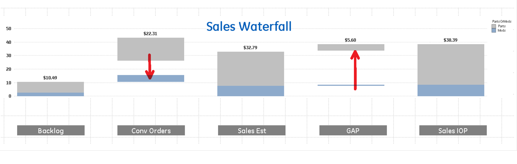 sales waterfall example.png