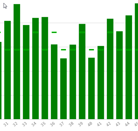 Solved: Different Color for Second Measure on Combo Chart - Qlik