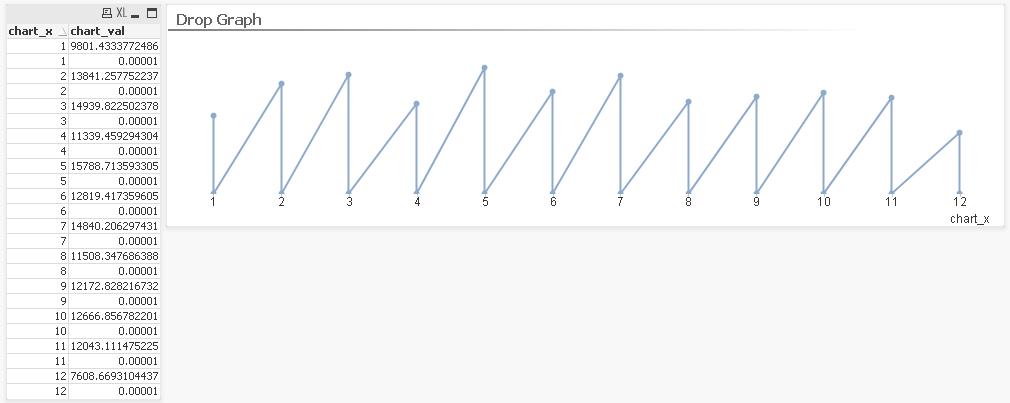 Drop_graph1.png