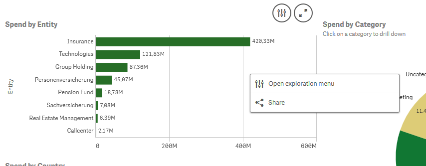 Solved: Qliksense Cloud export on shared app - Qlik Community
