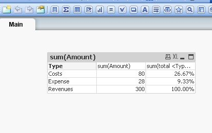 Solved Create Income Statement Table With Common Size Per