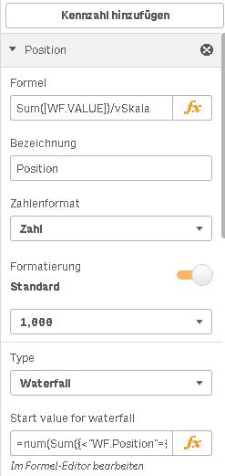 Number Format // amCharts extension - Qlik Community