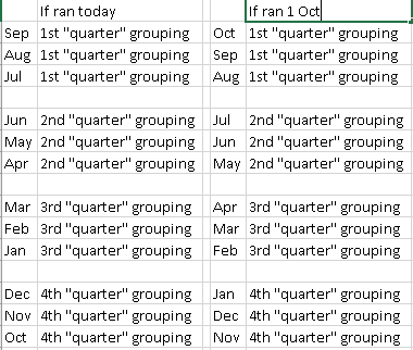 CalendarGrouping.png