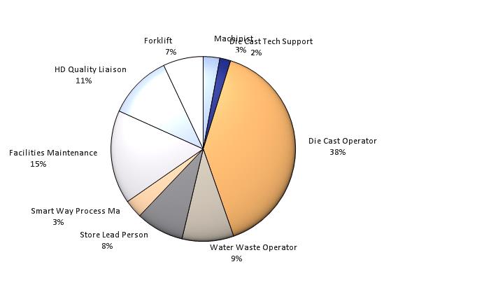 Pie chart - overlapping labels - Qlik Community