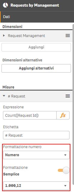 Solved: Number format issue in Qliksense  - Qlik Community