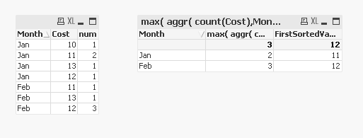 MAX COUNT and its value in PIVOT Table.PNG