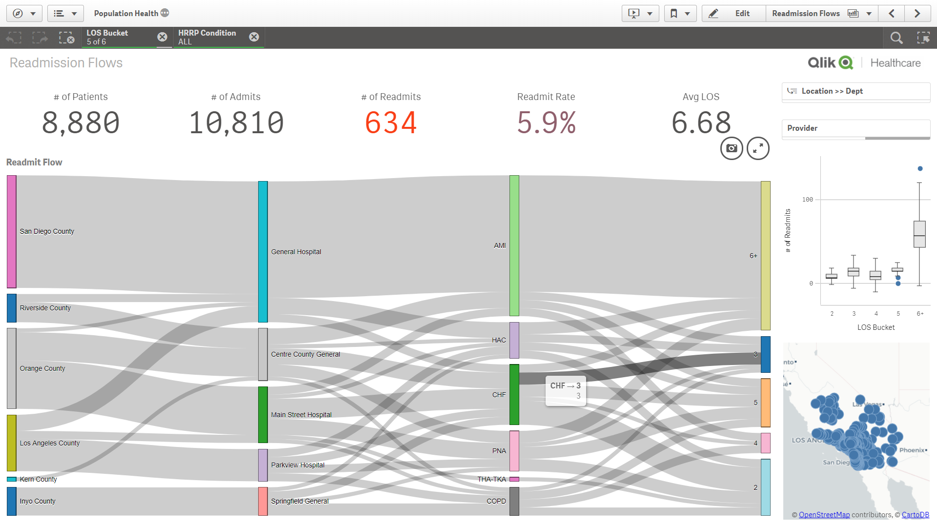Visualizing Paths and Flow with Sankey Diagrams - Qlik Community