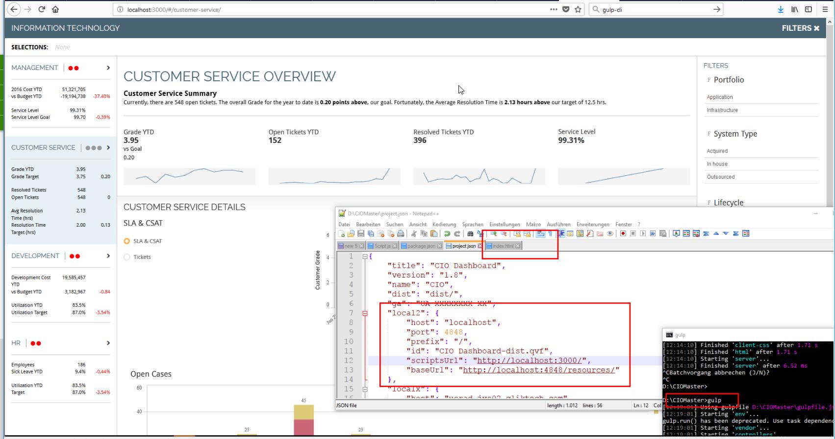 Salesforce and CIO dashboard mashups available to     - Qlik