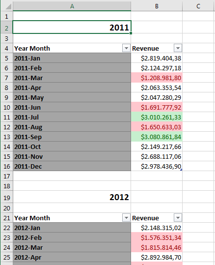 Solved: Excel conditional formatting lost when using nprin