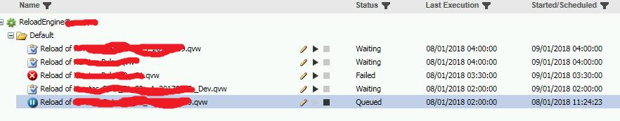 Solved Qlikview Management Console Manual Reload Queue Qlik