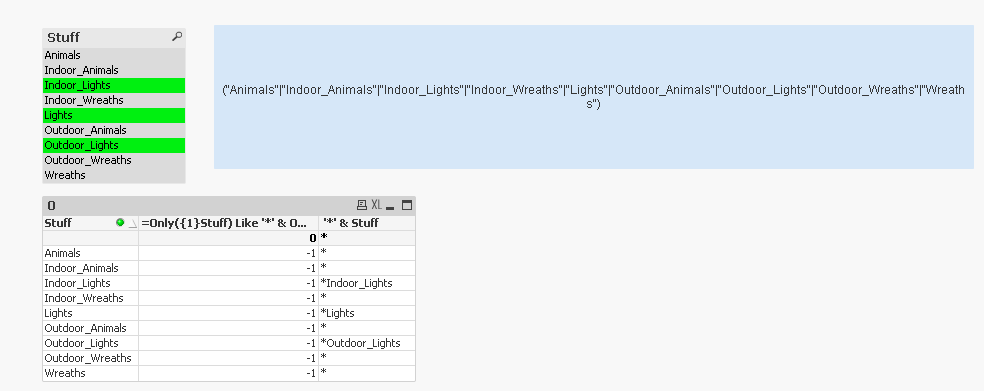 Select multiple values in a listbox depending on u    - Qlik