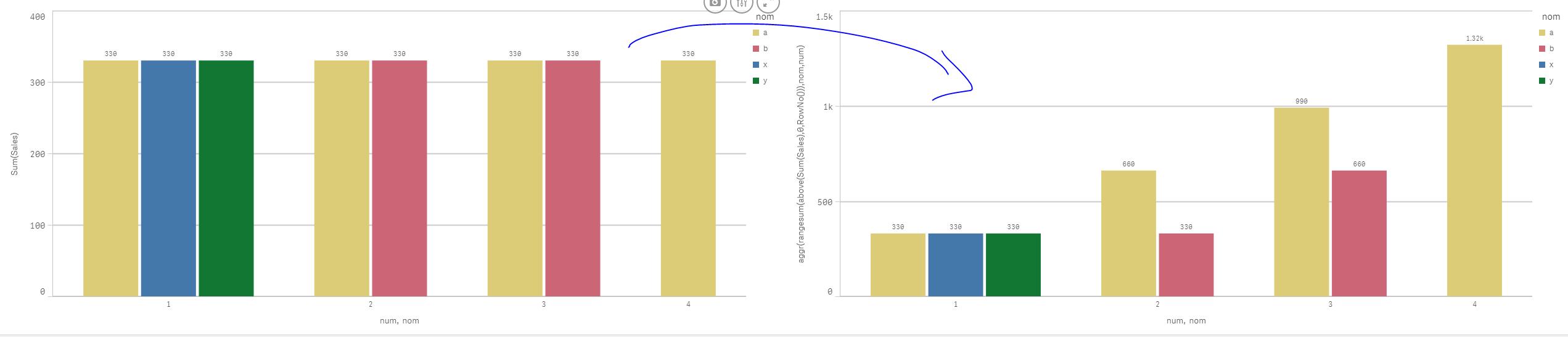 Solved: cumulative sum in bar chart - Qlik Community