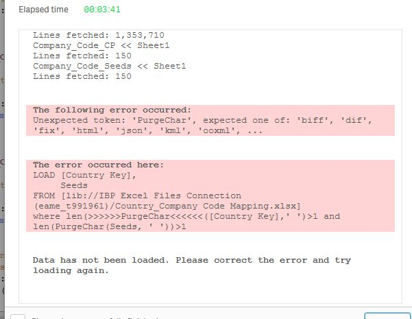 Solved: Unexpected Token Error in Qliksense - Qlik Community