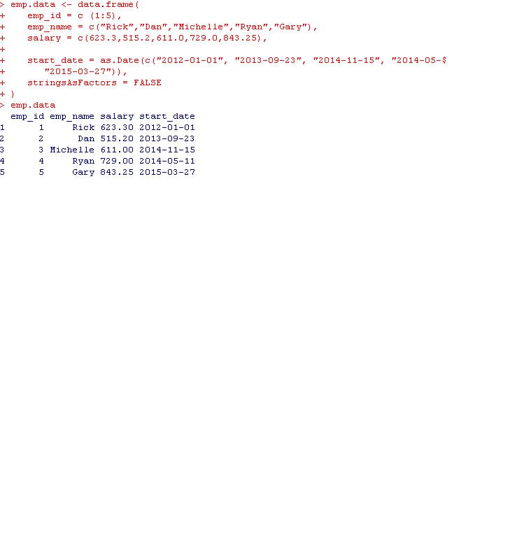 Dataframe.png