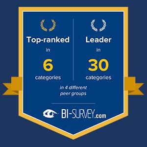 BARC's BI Survey 18 - Qlik Community