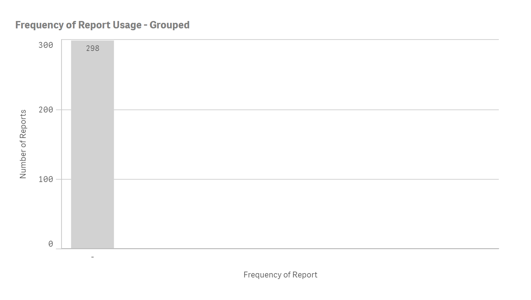 2018-10-17 15_56_32-Enterprise Reports Usage - Report Usage (continued) _ Sheets - Qlik Sense.png