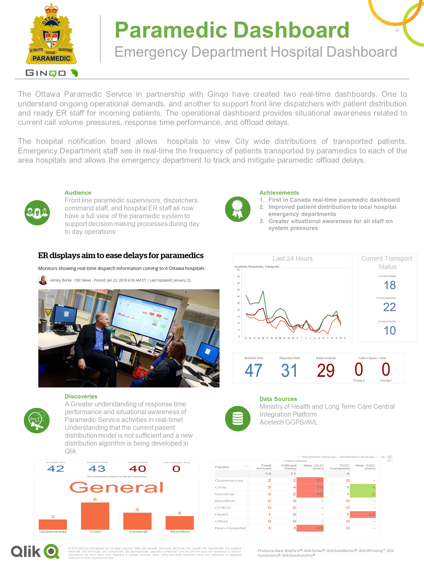 2 Qonnections Healthcare Poster - Ottawa Paramedic Services - ED Hospital.png