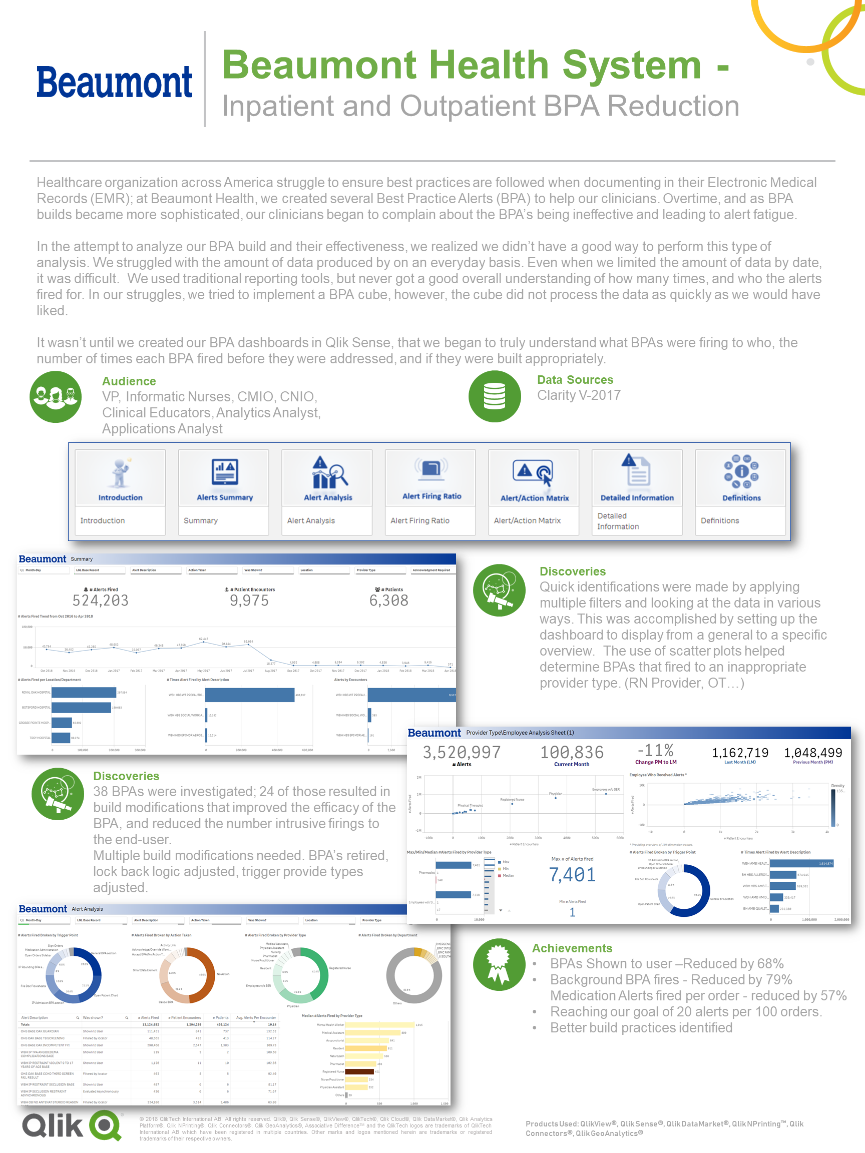 8 Qonnections Healthcare Poster - Beaumont - Best Practice Alerts BPA Reduction.png
