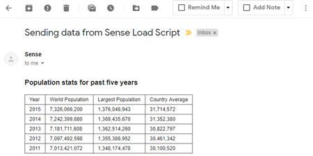 Qlik Sense App: Send Data From The Load Script - Qlik Community