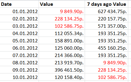 Date and Value.png