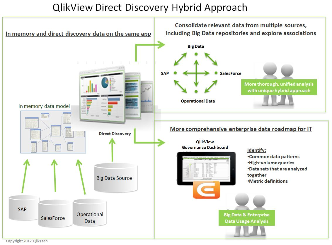 QlikView 11 2 is available! - Qlik Community