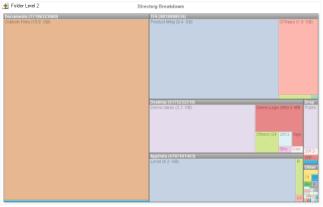 block chart.png