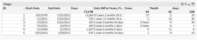 Solved Difference Between Two Dates In Year Month And Day Qlik Community 388319
