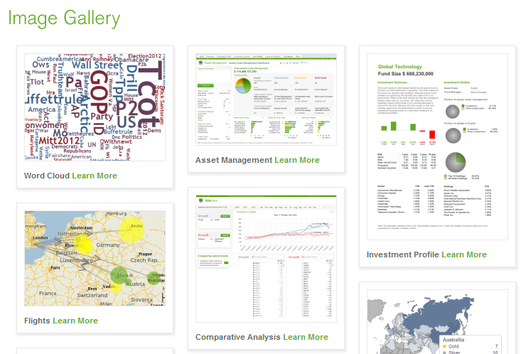 QlikView Image Gallery demo