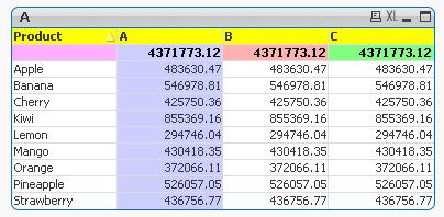 Changing column header color - Qlik Community