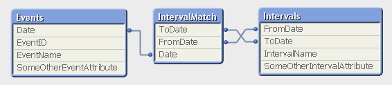 Intervalmatch.png