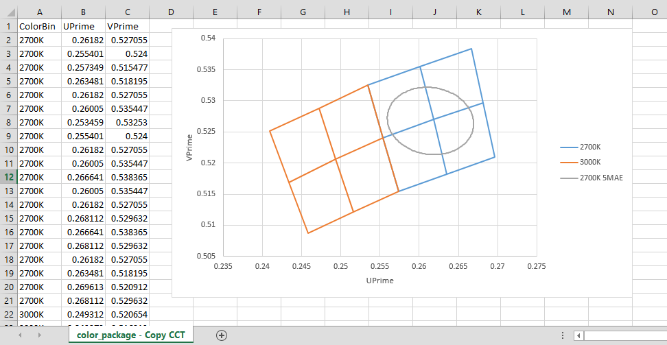 scatter chart in excel.png