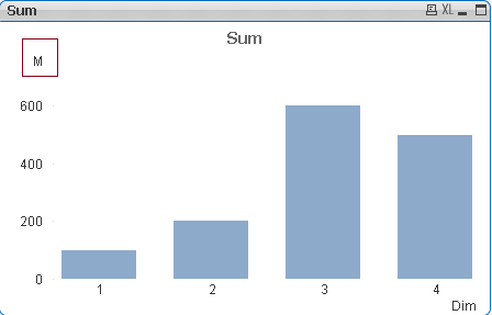 How to display large numbers with M (million) symb    - Qlik