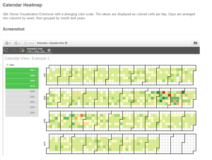 Solved: Heat Map in Qlik sense - Qlik Community