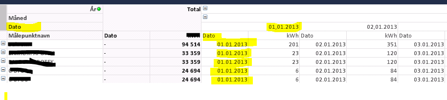 Solved: Change Date format in Pivot Table - Qlik Community