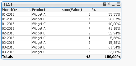 Solved: Calculate percentage of total for each month - Qlik