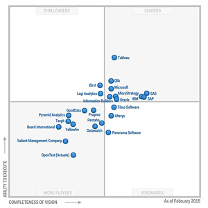 2015-Gartner-Magic-Quadrant-for-BI-and-Analytics-Platforms-EN.jpg