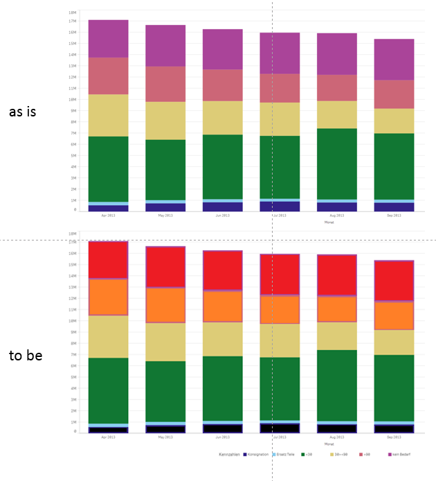 stacked-bar chart__v2.PNG