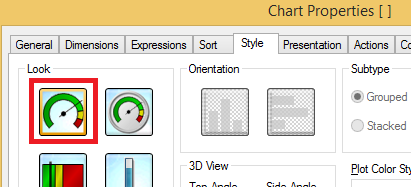 Creating A Good Looking Gauge Chart In Qlikview Qlik Community 1489987