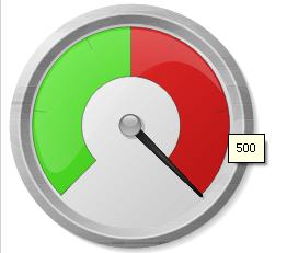 Tooltip in Linear gauge - Qlik Community
