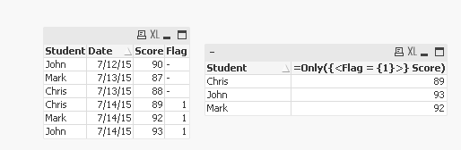 Solved: Get most-recent value of one field based on date i    - Qlik